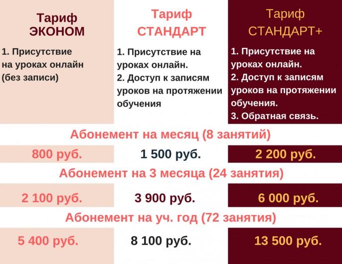 Продолжающие тарифы